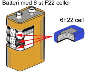 6F22batteri_batteriforeningen