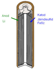 Li_prim-AA_Batteriforeningen