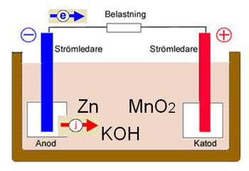 cell_batteriforeningen