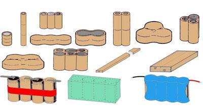 Uppbyggnad av ett batteri