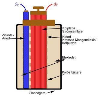 vaatcell_batteriforeningen